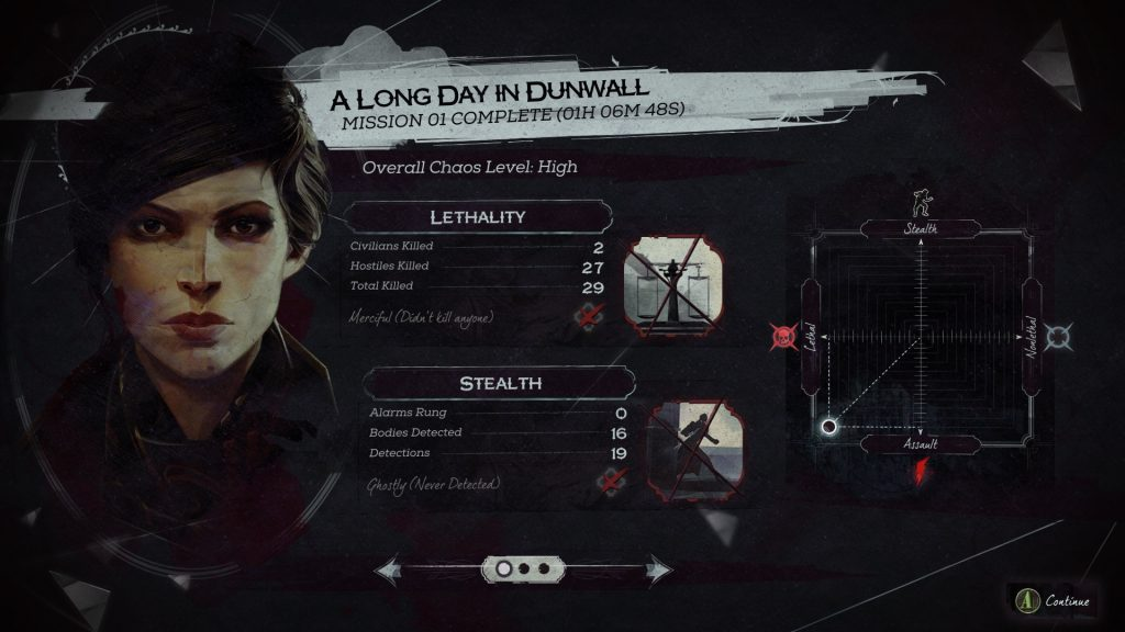 dishonored-2-results